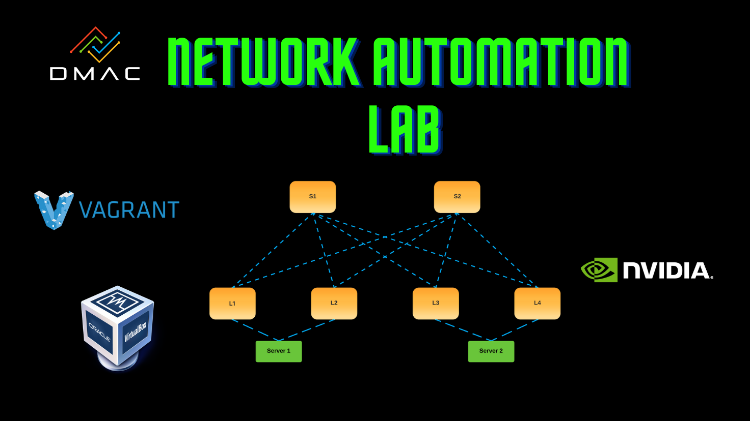 Creating our Network Automation Lab
